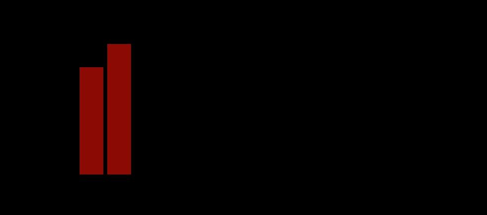 Academy for Leadership Logo
