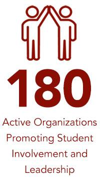 180 Active Organizations Promoting Student Involvement and Leadership text and icon