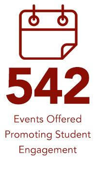 542 Events Offered Promoting Student Engagement text and icon