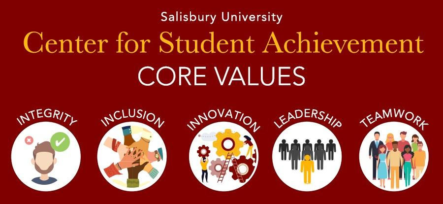 Center for Student Achievement Core Values: Integrity, Inclusion, Innovation, Leadership, Teamwork